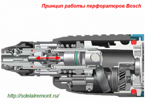 Перфоратор бош 2-26 ремонт своими руками