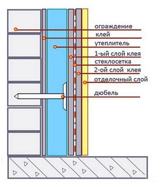 Утепление стен балкона изнутри пошаговая инструкция