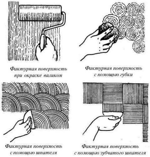 Фактурная краска своими руками: инструкция как сделать, видео и фото