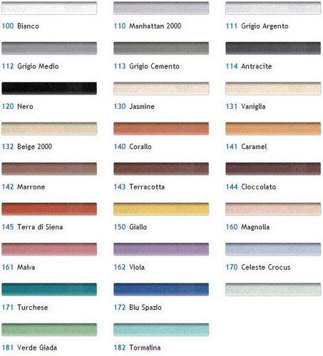 Эпоксидная затирка для плитки в ванной: инструкция по применению, какую выбрать, цены