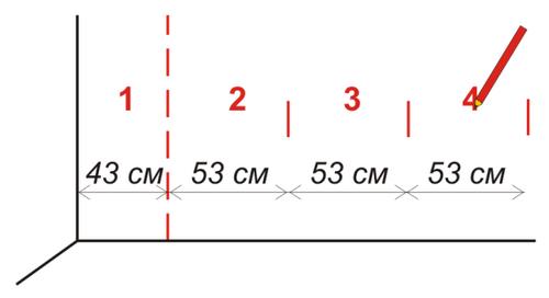 Как клеить обои в углах: покрытия с рисунком и без, инструкция по монтажу своими руками, видео, фото