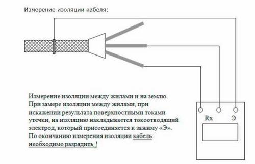 Как пользоваться мегаомметром: измерение, подключение, видео