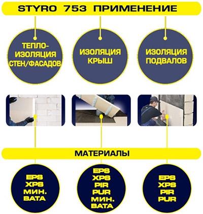 Клей для пенополистирола для внутренних и наружных работ, обзор популярных марок и цены