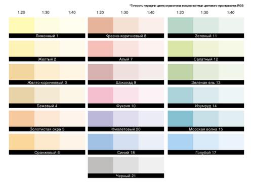 Колеровка водоэмульсионной краски: видео-инструкция как колеровать, заколеровать своими руками, таблица колерования, фото и цена