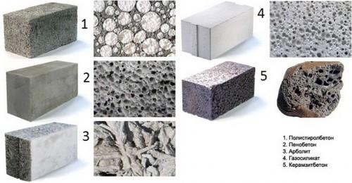 Монтаж перегородок из керамзитоблоков, способы быстрой кладки межкомнатных стен керамзитными блоками
