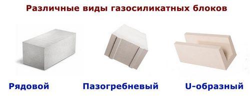 Сколько газосиликатных блоков в 1 м3: правила расчета и формулы, советы для покупателей