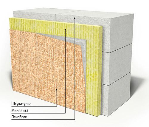 Строительство домов из пеноблоков под ключ: преимущества, проекты и цены