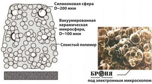 Технология стяжки ремонт цементной кровли