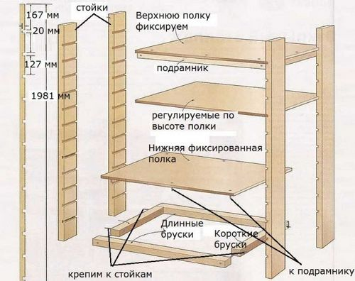Угловой шкаф на балкон- подробная пошаговая инструкция!.