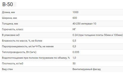 Утеплитель Изовол: описание, отзывы, технические характеристики, сфера применения, цены