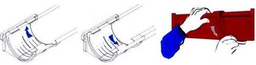 Водосток своими руками: самостоятельный монтаж, инструкция