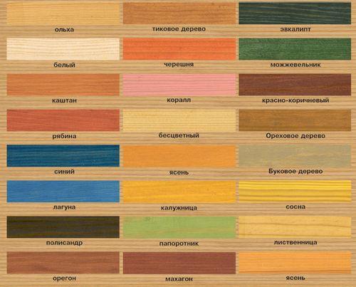 Чем покрасить вагонку на балконе: выбираем лак, пропитки, краску