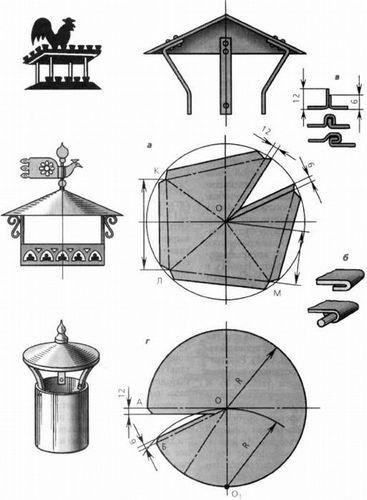 Флюгер на дымоход своими руками — чертежи