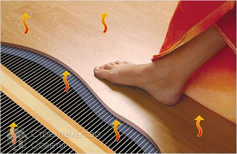 Инфракрасное отопление своими руками - установка