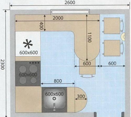Интерьер кухни 6 кв м своими руками: мебель, освещение, аксессуары (видео)