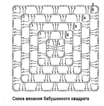 Как обновить табуретку своими руками: инструкция