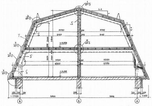 Как построить мансардную крышу своими руками