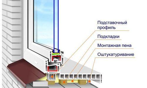Как правильно установить подоконник на пластиковые окна своими руками