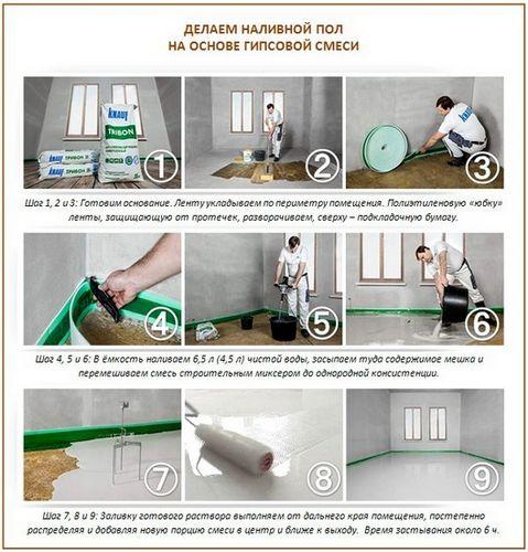 Как сделать наливные полы на фанеру в доме или квартире?
