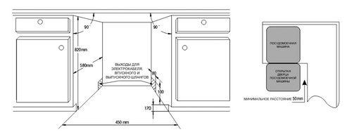 Как установить встраиваемую посудомоечную машину своими руками: схема подключения (видео)