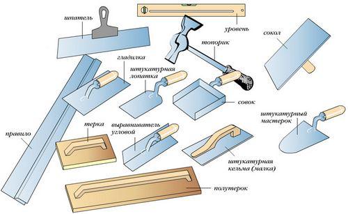 Как выровнять стены под обои своими руками: штукатурка и гипсокартон, схемы выравнивания (видео)