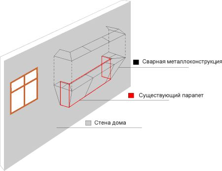 Каркас балкона своими руками (фото)