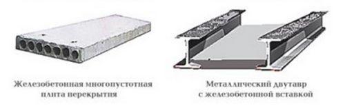 Металлические балки перекрытия - особенности, преимущества и недостатки