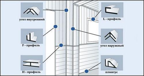 Обшивка балкона пластиковыми панелями: отделка своими руками, фото и видео