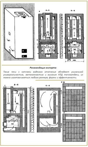 Печь с котлом водяного отопления - самостоятельное конструирование