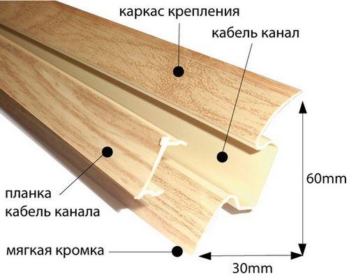 Плинтуса напольные пластиковые широкие: как крепить, размеры, установка плинтуса