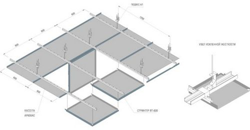 Подвесной кассетный потолок Cesal- преимущества и особенности монтажа