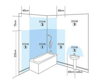Проводка в бане, гараже, на даче. Схема. Как сделать проводку в бане, гараже и на даче