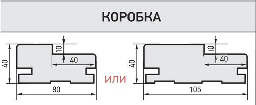 Размер межкомнатных дверей с коробкой: ширина и высота