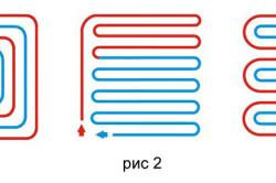 Схема монтажа водяного тёплого пола своими руками: правила построения, пошаговая инструкция (фото и видео)