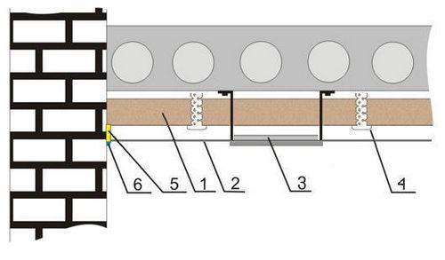Шумные соседи сверху? Сделайте шумоизоляцию (звукоизоляцию) натяжного потолка в квартире!