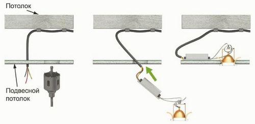 точечные светильники для гипсокартонных потолков особенности