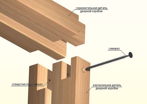 Установка деревянных дверей своими руками: фото и видео инструкция