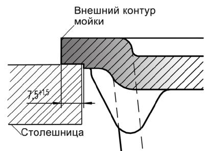 Установка мойки в столешницу своими руками: несколько основных моментов, схема (видео)