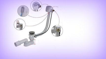 Установка сифона на ванну: как собрать и установить устройство