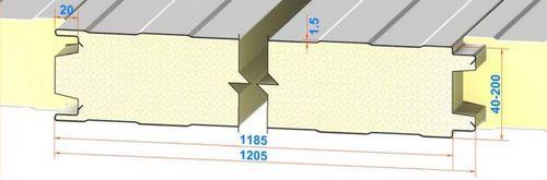 Виды сэндвич-панелей - Строительство дома своими руками
