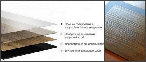 Виниловая плитка на пол - плюсы и минусы, отзывы, виды плитки, Таркетт
