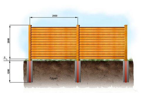 Забор из горбыля своими руками: фото, видео инструкция